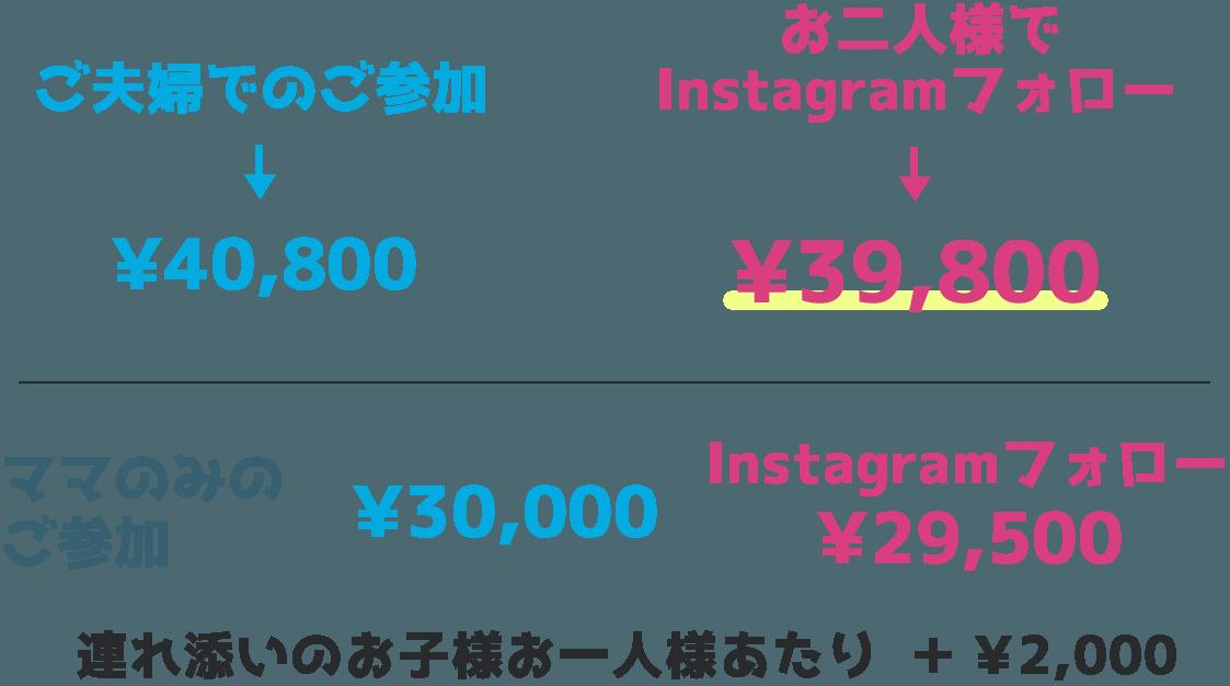 Instagram割引きあり!